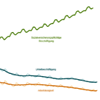 Schmuckgrafik Link The labour market, current figures